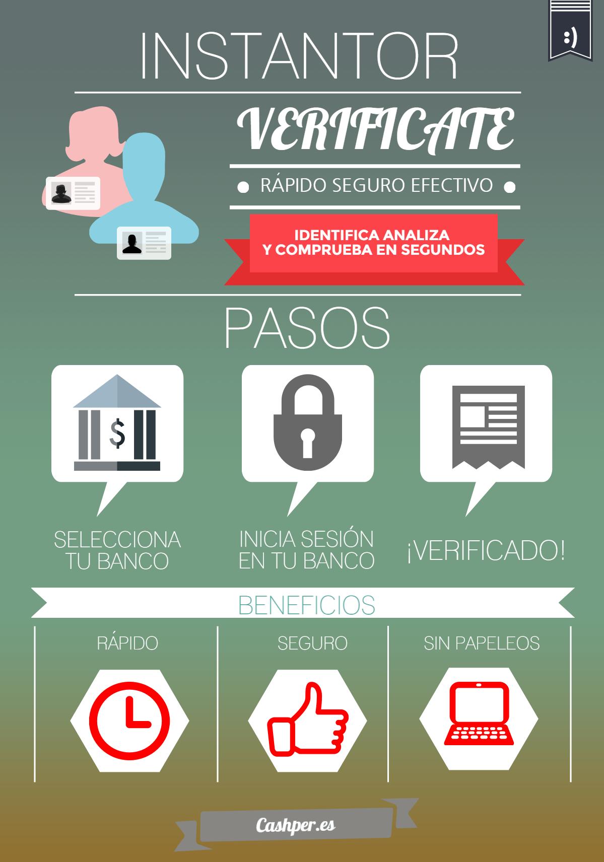 Creditos online con instantor credito rapido sin for Muface madrid oficinas